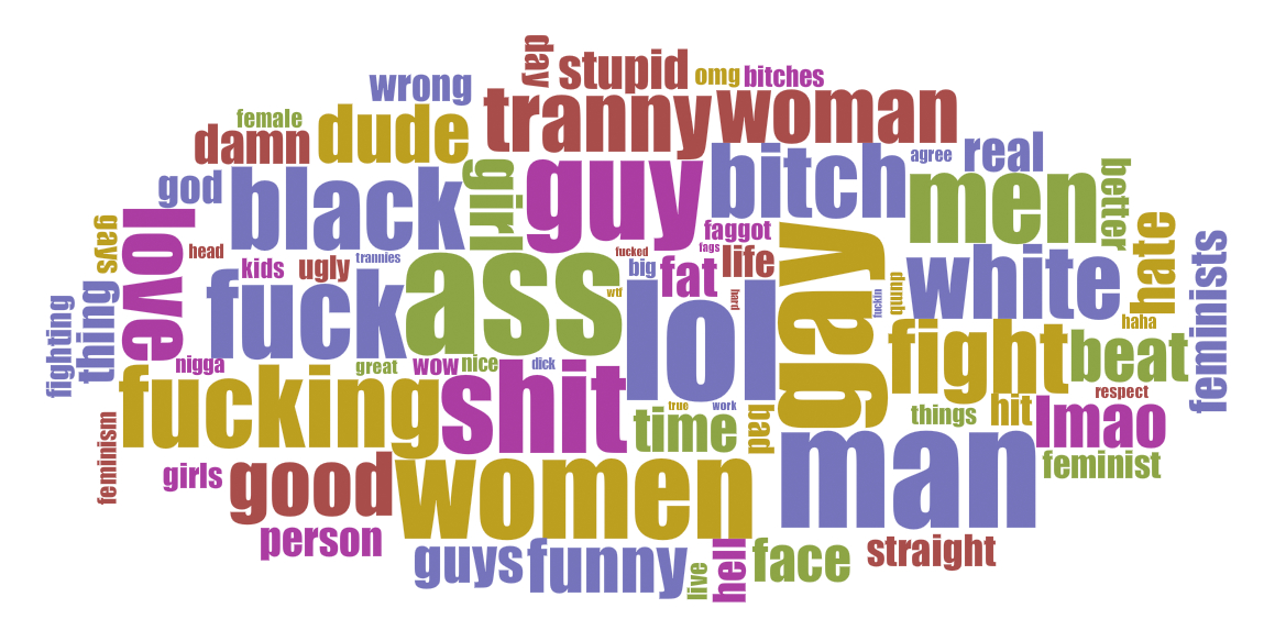 Blog2_WordCloud